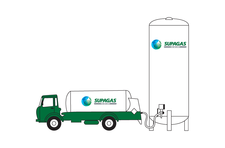 Supagas Product 615 Gas Tank